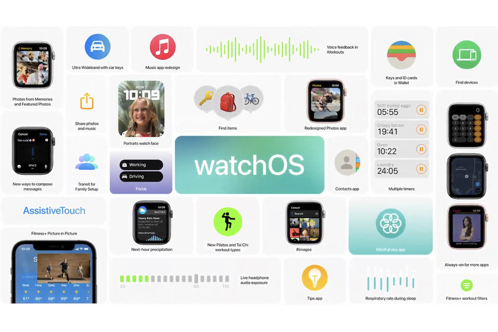 Apple watch 7 Price, Features, design, release date and more